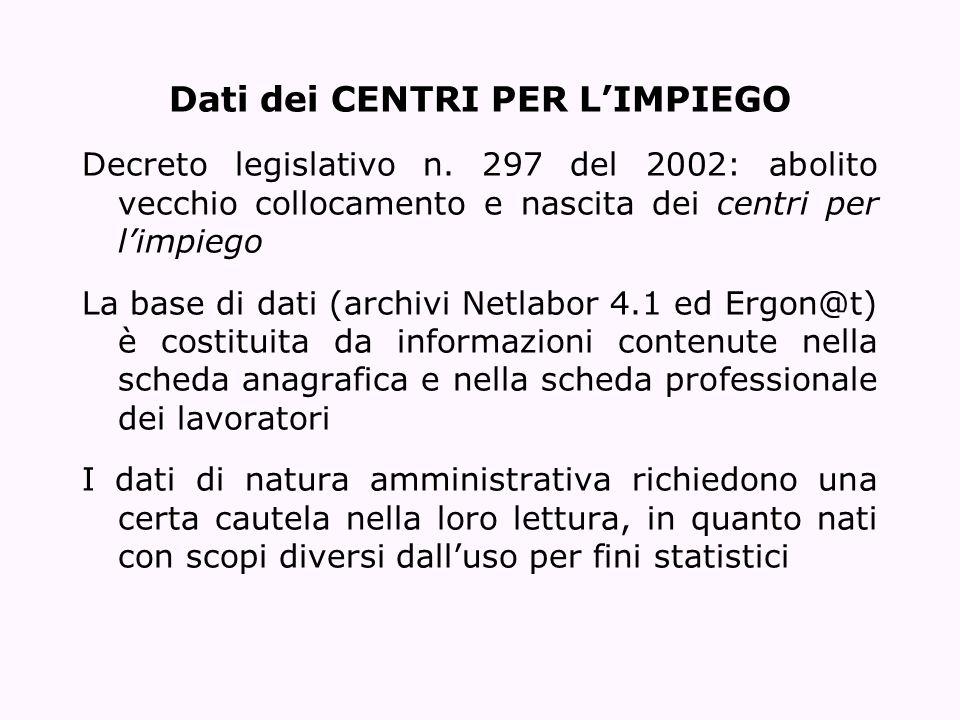 Dati dei CENTRI PER LIMPIEGO Decreto legislativo n. 297 del 2002: abolito vecchio collocamento e nascita dei centri per limpiego La base di dati (arch