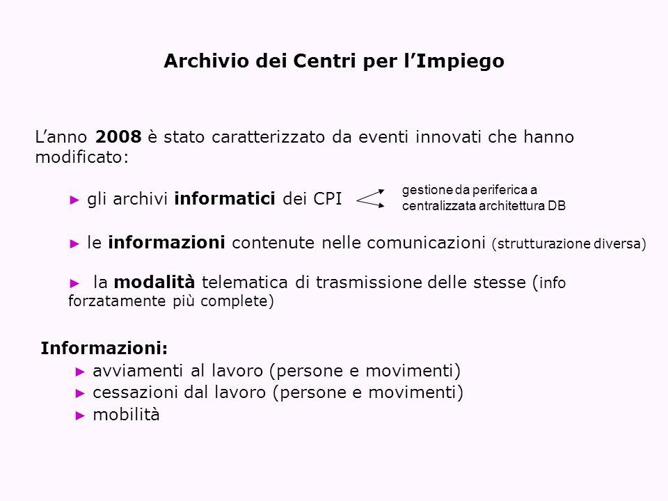 Lanno 2008 è stato caratterizzato da eventi innovati che hanno modificato: gli archivi informatici dei CPI le informazioni contenute nelle comunicazio