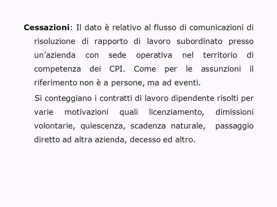 Cessazioni: Il dato è relativo al flusso di comunicazioni di risoluzione di rapporto di lavoro subordinato presso unazienda con sede operativa nel ter