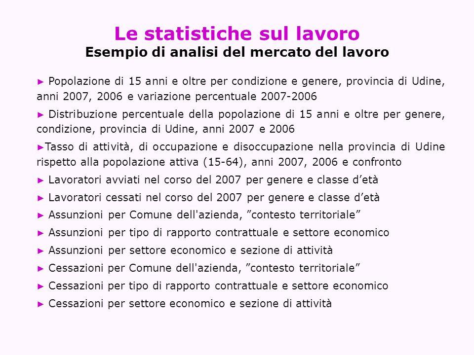Le statistiche sul lavoro Esempio di analisi del mercato del lavoro Popolazione di 15 anni e oltre per condizione e genere, provincia di Udine, anni 2