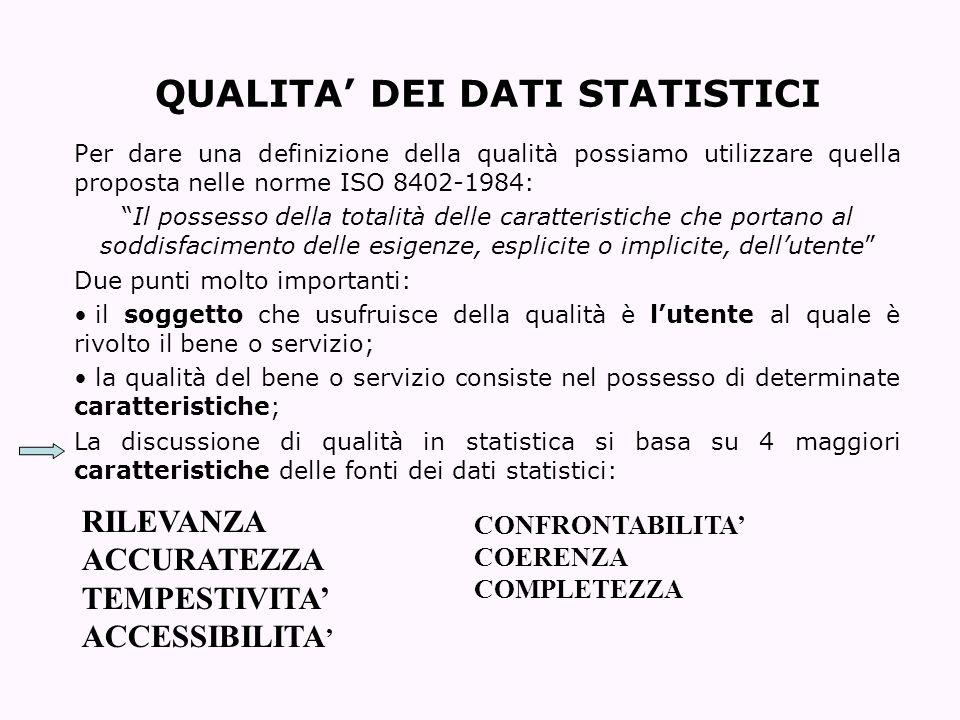QUALITA DEI DATI STATISTICI Per dare una definizione della qualità possiamo utilizzare quella proposta nelle norme ISO 8402-1984: Il possesso della to