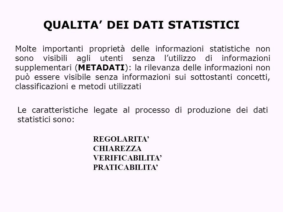 QUALITA DEI DATI STATISTICI Molte importanti proprietà delle informazioni statistiche non sono visibili agli utenti senza lutilizzo di informazioni su