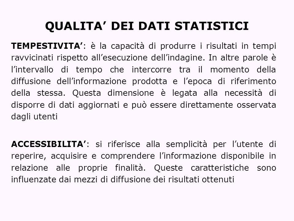 QUALITA DEI DATI STATISTICI TEMPESTIVITA: è la capacità di produrre i risultati in tempi ravvicinati rispetto allesecuzione dellindagine. In altre par