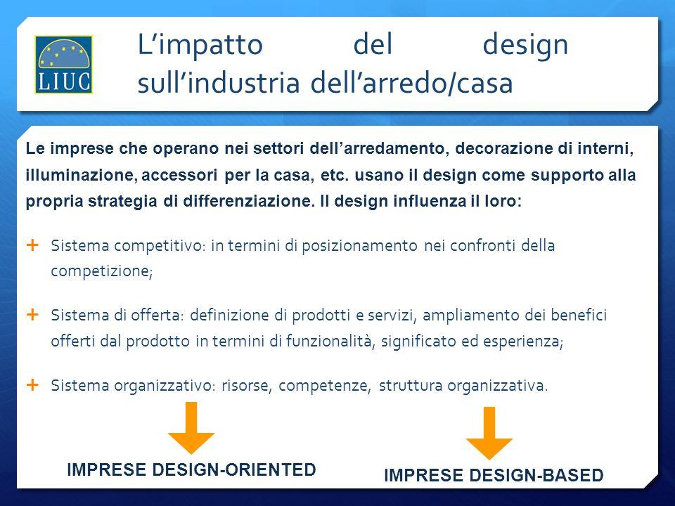 Limpatto del design sullindustria dellarredo/casa Sistema competitivo: in termini di posizionamento nei confronti della competizione; Sistema di offer