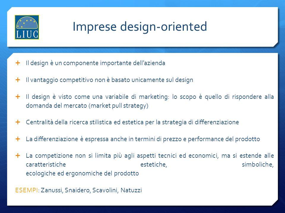 Imprese design-oriented Il design è un componente importante dellazienda Il vantaggio competitivo non è basato unicamente sul design Il design è visto