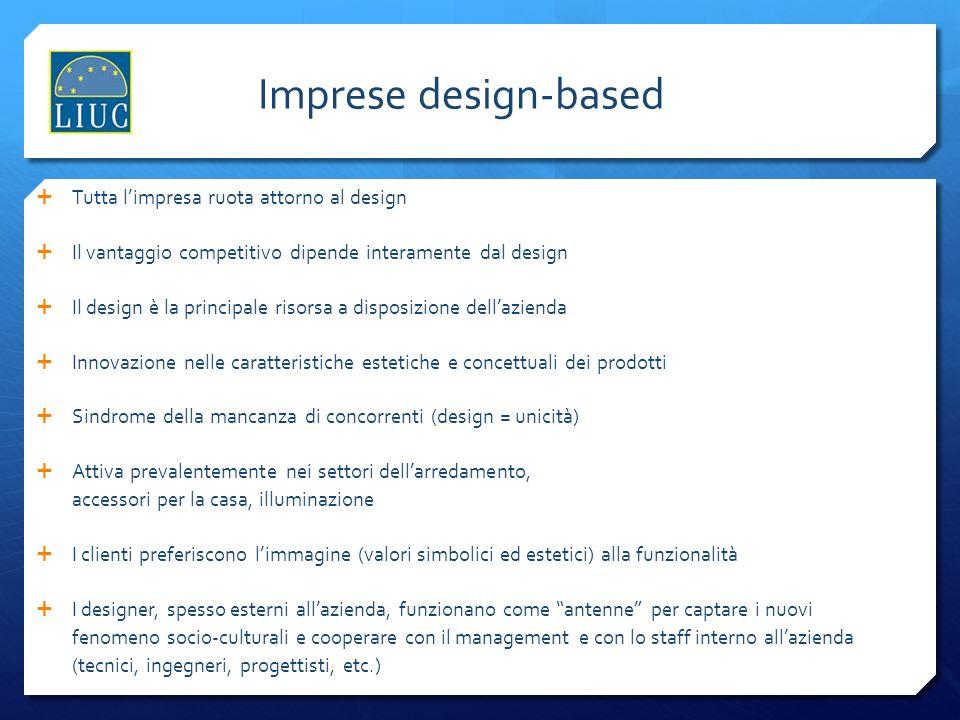 Imprese design-based Tutta limpresa ruota attorno al design Il vantaggio competitivo dipende interamente dal design Il design è la principale risorsa