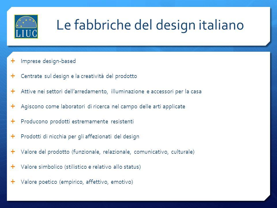 Le fabbriche del design italiano Imprese design-based Centrate sul design e la creatività del prodotto Attive nei settori dellarredamento, illuminazio