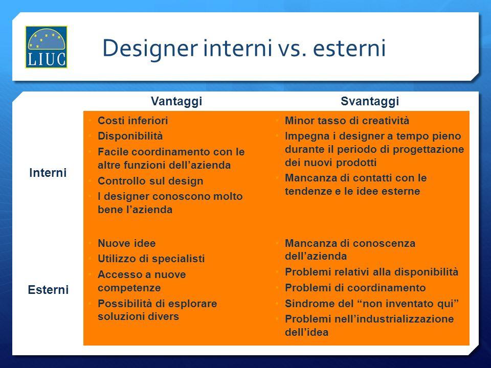 Designer interni vs. esterni VantaggiSvantaggi Interni Costi inferiori Disponibilità Facile coordinamento con le altre funzioni dellazienda Controllo