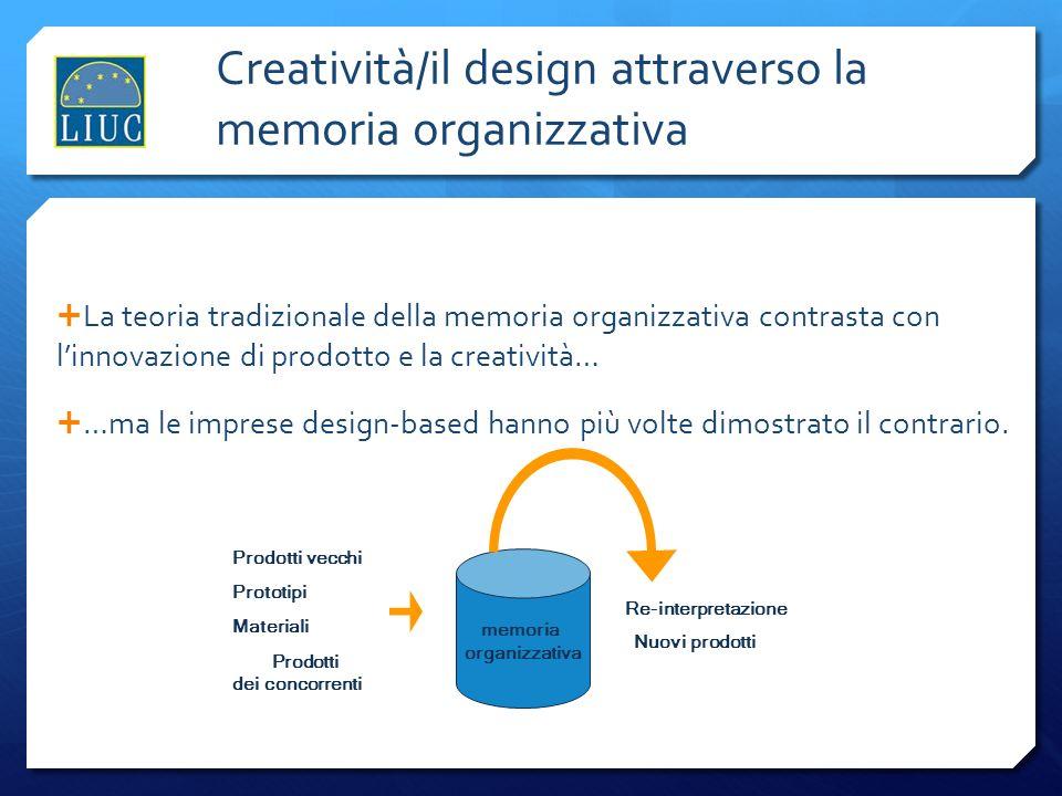 Creatività/il design attraverso la memoria organizzativa La teoria tradizionale della memoria organizzativa contrasta con linnovazione di prodotto e l