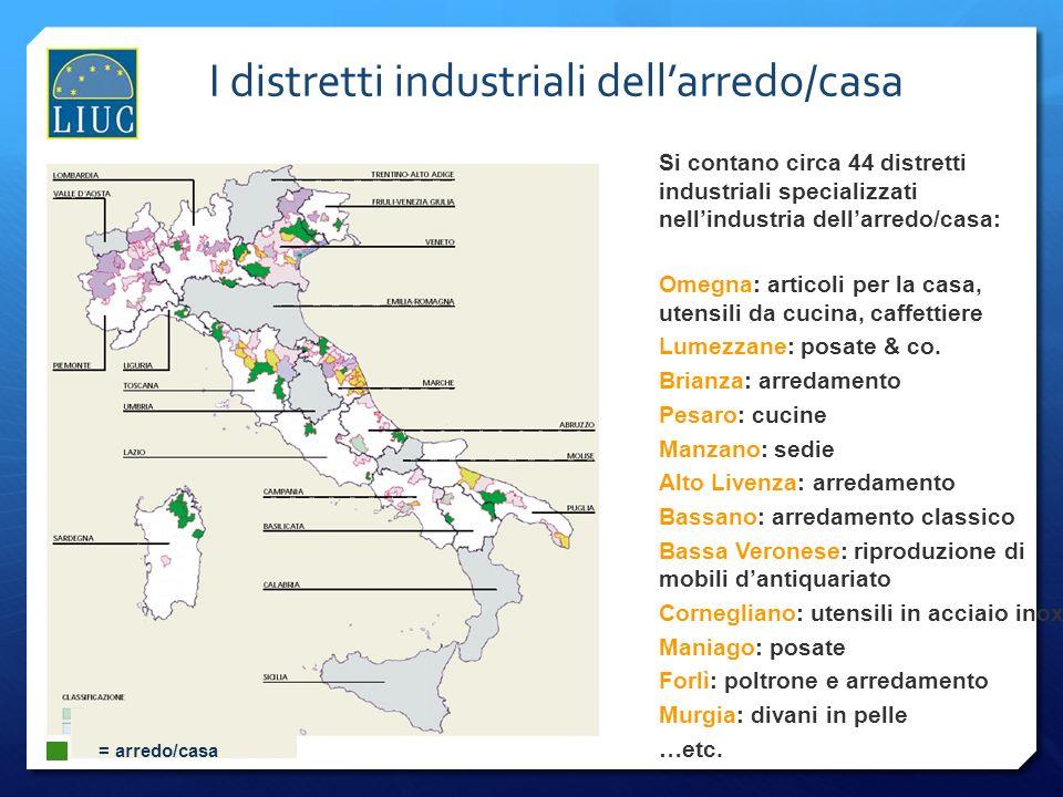 = arredo/casa Si contano circa 44 distretti industriali specializzati nellindustria dellarredo/casa: Omegna: articoli per la casa, utensili da cucina,