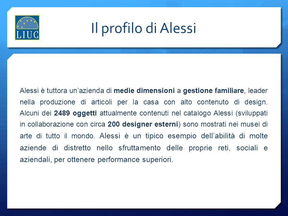 Alessi è tuttora unazienda di medie dimensioni a gestione familiare, leader nella produzione di articoli per la casa con alto contenuto di design. Alc