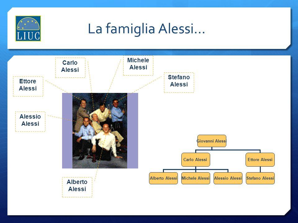 La famiglia Alessi… Giovanni Alessi Carlo AlessiEttore Alessi Alberto AlessiMichele AlessiAlessio AlessiStefano Alessi Alessio Alessi Ettore Alessi Al