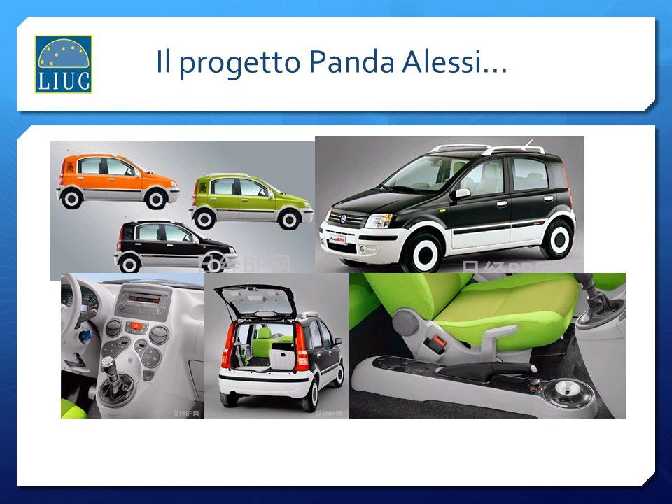Il progetto Panda Alessi...