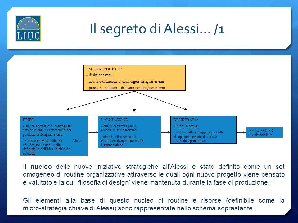 Il segreto di Alessi... /1 Il nucleo delle nuove iniziative strategiche allAlessi è stato definito come un set omogeneo di routine organizzative attra