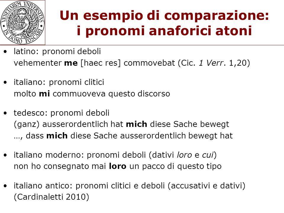 Un esempio di comparazione: i pronomi anaforici atoni latino: pronomi deboli vehementer me [haec res] commovebat (Cic. 1 Verr. 1,20) italiano: pronomi