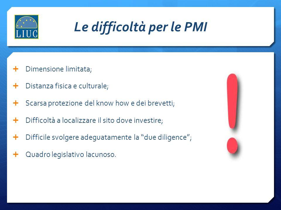 Le difficoltà per le PMI Dimensione limitata; Distanza fisica e culturale; Scarsa protezione del know how e dei brevetti; Difficoltà a localizzare il