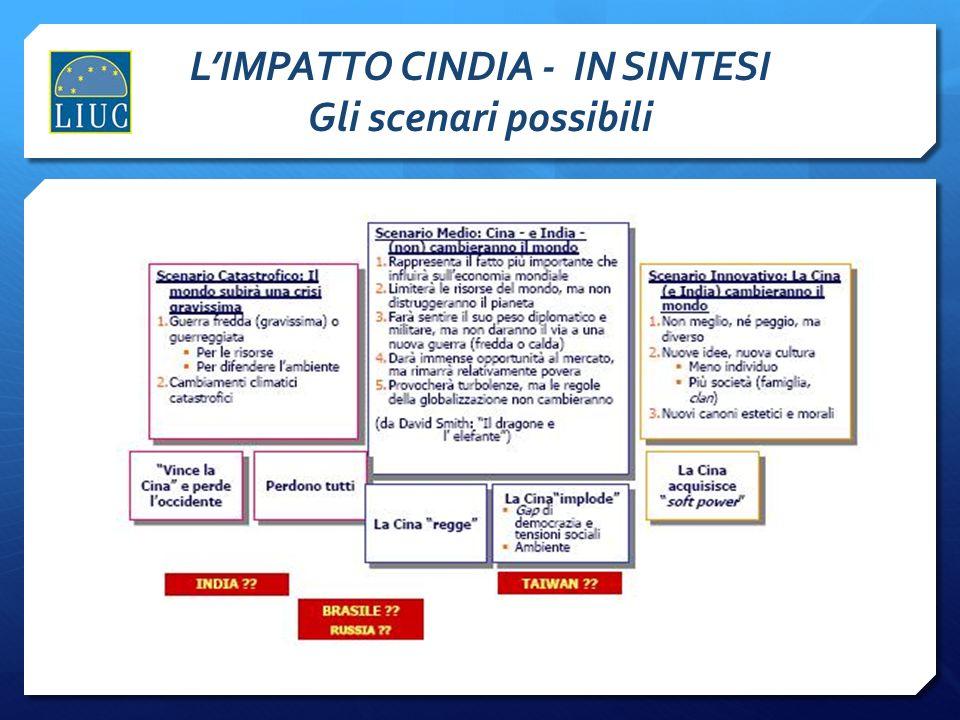LIMPATTO CINDIA - IN SINTESI Gli scenari possibili