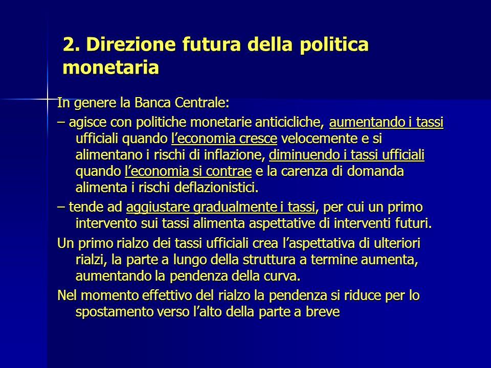 2. Direzione futura della politica monetaria In genere la Banca Centrale: – agisce con politiche monetarie anticicliche, aumentando i tassi ufficiali