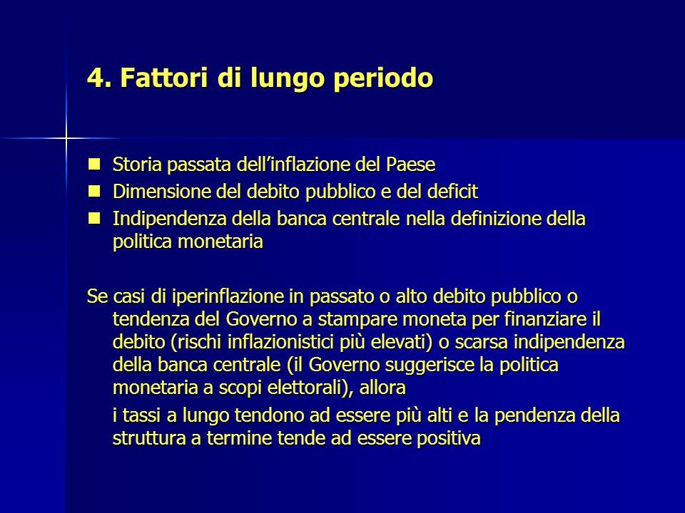 4. Fattori di lungo periodo Storia passata dellinflazione del Paese Storia passata dellinflazione del Paese Dimensione del debito pubblico e del defic