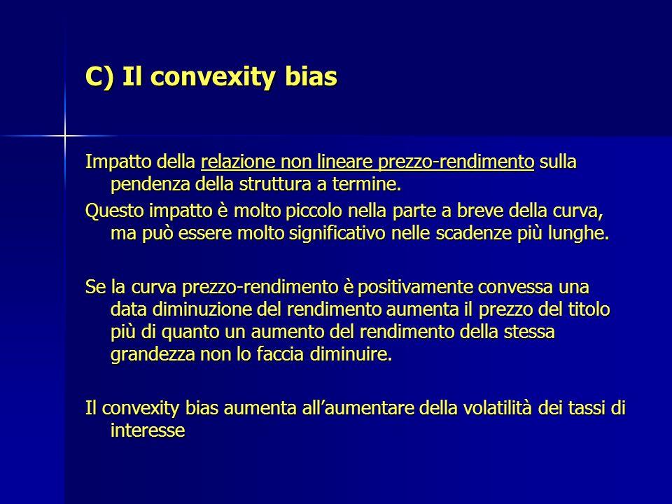 C) Il convexity bias Impatto della relazione non lineare prezzo-rendimento sulla pendenza della struttura a termine. Questo impatto è molto piccolo ne