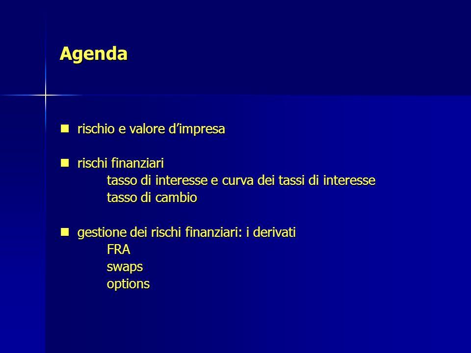Agenda rischio e valore dimpresa rischio e valore dimpresa rischi finanziari rischi finanziari tasso di interesse e curva dei tassi di interesse tasso