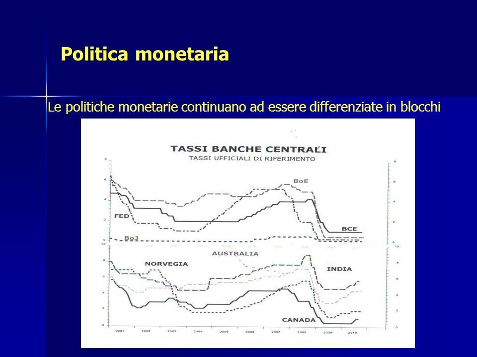 Politica monetaria Le politiche monetarie continuano ad essere differenziate in blocchi