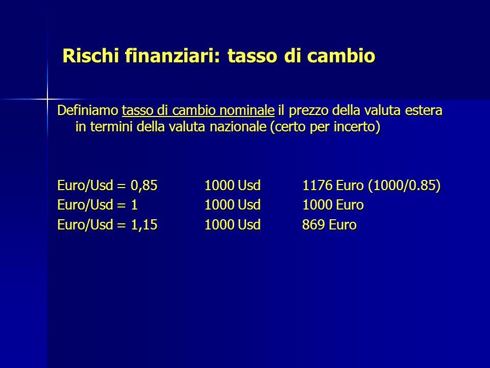 Rischi finanziari: tasso di cambio Definiamo tasso di cambio nominale il prezzo della valuta estera in termini della valuta nazionale (certo per incer