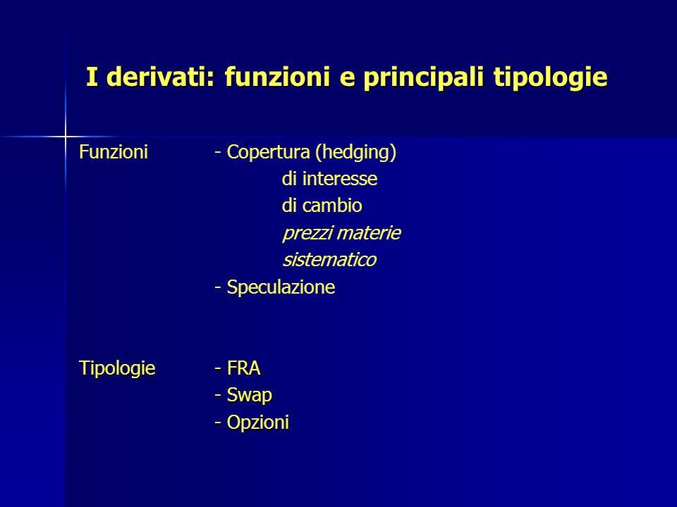I derivati: funzioni e principali tipologie Funzioni- Copertura (hedging) di interesse di cambio prezzi materie sistematico - Speculazione Tipologie-
