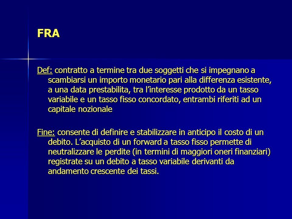 FRA Def: contratto a termine tra due soggetti che si impegnano a scambiarsi un importo monetario pari alla differenza esistente, a una data prestabili
