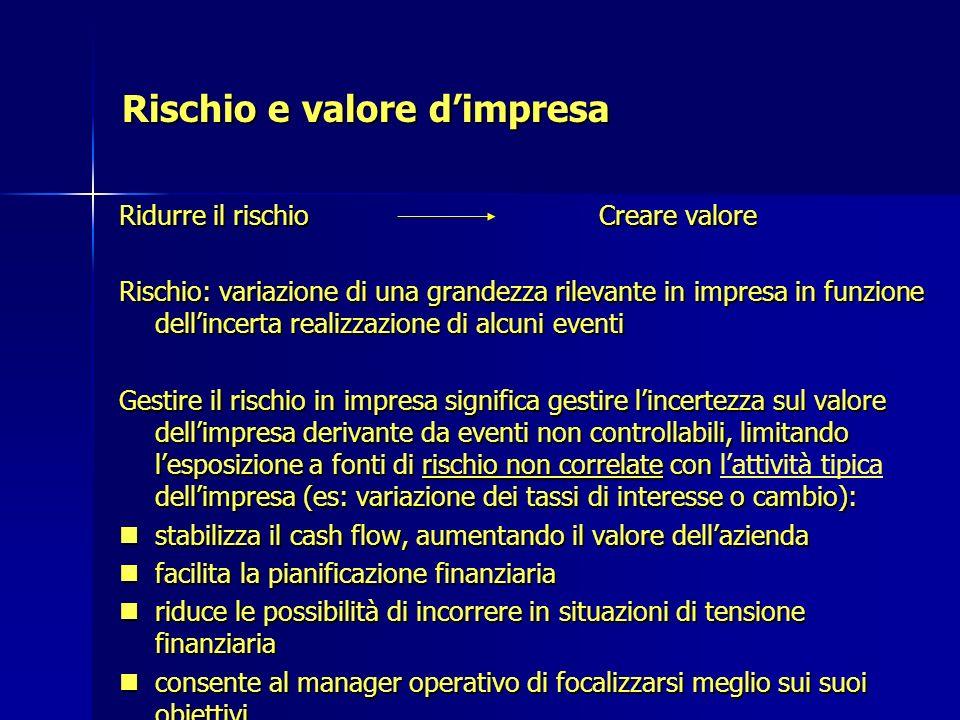 Rischio e valore dimpresa Ridurre il rischioCreare valore Rischio: variazione di una grandezza rilevante in impresa in funzione dellincerta realizzazi