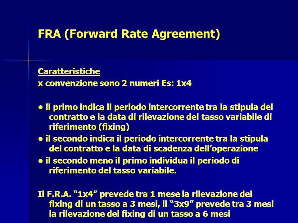 FRA (Forward Rate Agreement) Caratteristiche x convenzione sono 2 numeri Es: 1x4 il primo indica il periodo intercorrente tra la stipula del contratto