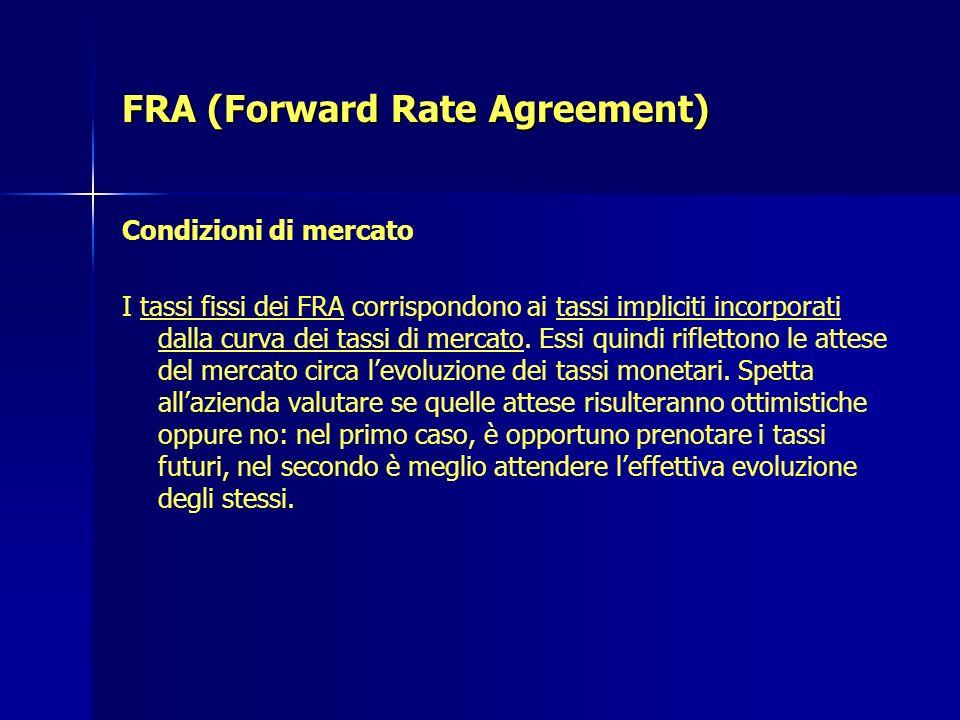 FRA (Forward Rate Agreement) Condizioni di mercato I tassi fissi dei FRA corrispondono ai tassi impliciti incorporati dalla curva dei tassi di mercato