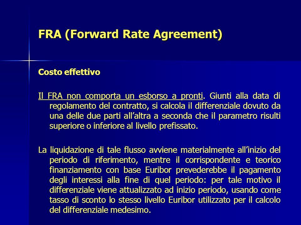 FRA (Forward Rate Agreement) Costo effettivo Il FRA non comporta un esborso a pronti. Giunti alla data di regolamento del contratto, si calcola il dif