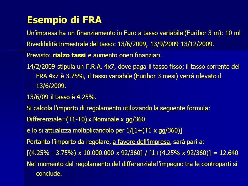 Esempio di FRA Unimpresa ha un finanziamento in Euro a tasso variabile (Euribor 3 m): 10 ml Rivedibilità trimestrale del tasso: 13/6/2009, 13/9/2009 1