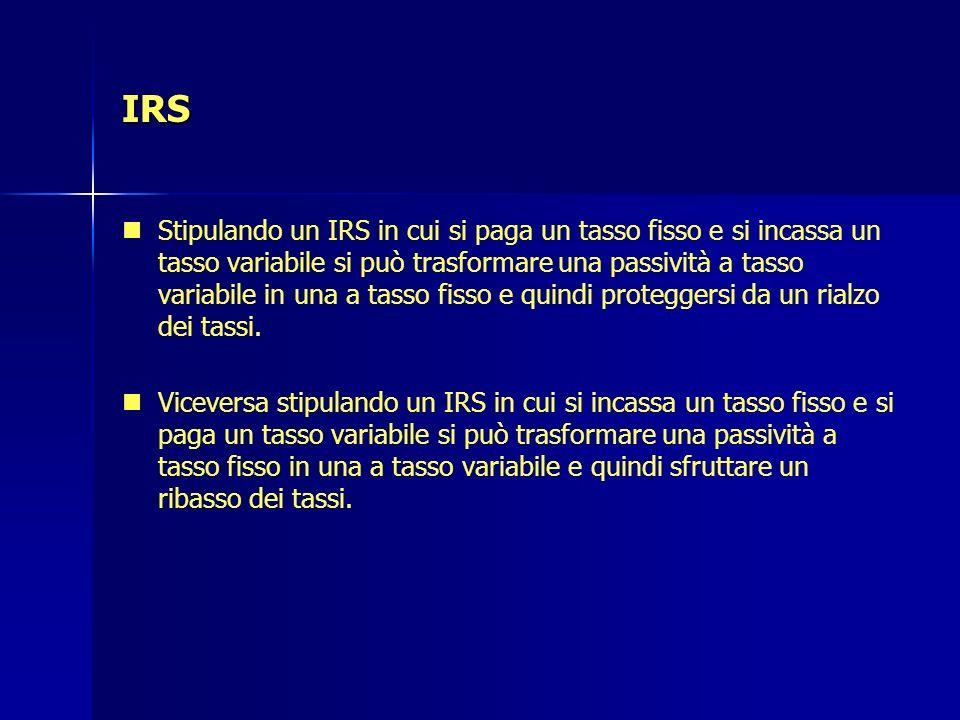 IRS Stipulando un IRS in cui si paga un tasso fisso e si incassa un tasso variabile si può trasformare una passività a tasso variabile in una a tasso