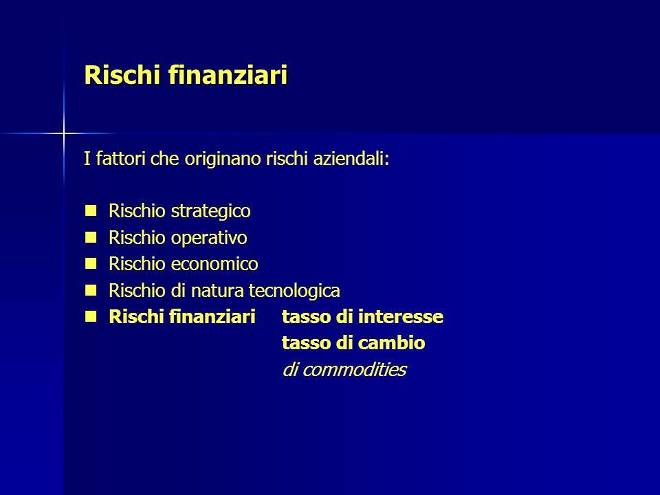 Rischi finanziari I fattori che originano rischi aziendali: Rischio strategico Rischio operativo Rischio economico Rischio di natura tecnologica Risch