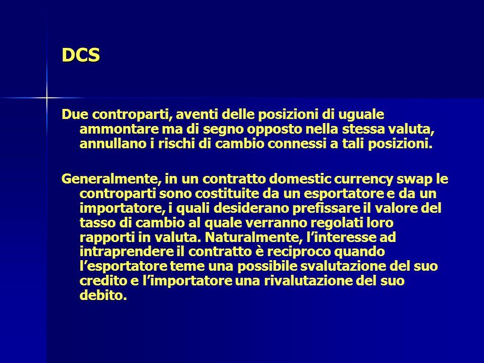 DCS Due controparti, aventi delle posizioni di uguale ammontare ma di segno opposto nella stessa valuta, annullano i rischi di cambio connessi a tali