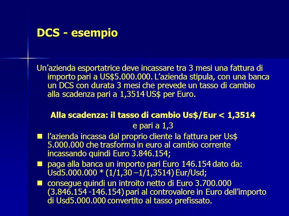 DCS - esempio Unazienda esportatrice deve incassare tra 3 mesi una fattura di importo pari a US$5.000.000. Lazienda stipula, con una banca un DCS con