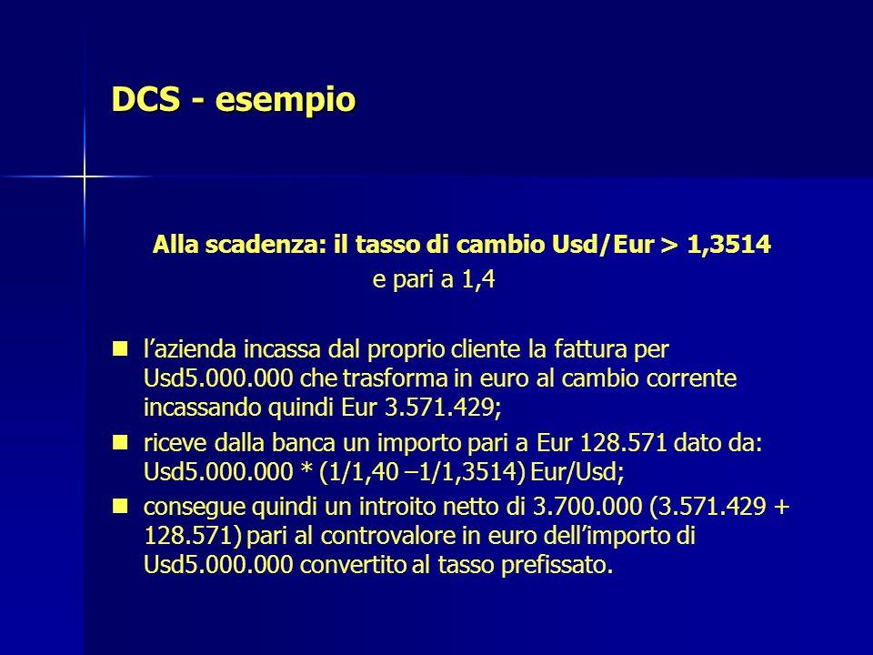 DCS - esempio Alla scadenza: il tasso di cambio Usd/Eur > 1,3514 e pari a 1,4 lazienda incassa dal proprio cliente la fattura per Usd5.000.000 che tra
