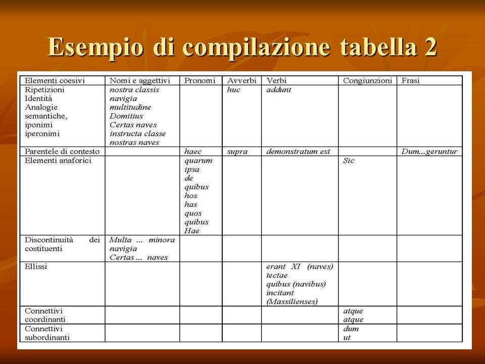 Esempio di compilazione tabella 2