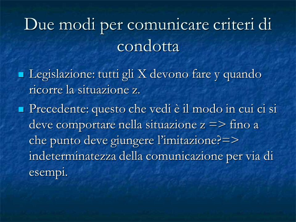Due modi per comunicare criteri di condotta Legislazione: tutti gli X devono fare y quando ricorre la situazione z. Legislazione: tutti gli X devono f