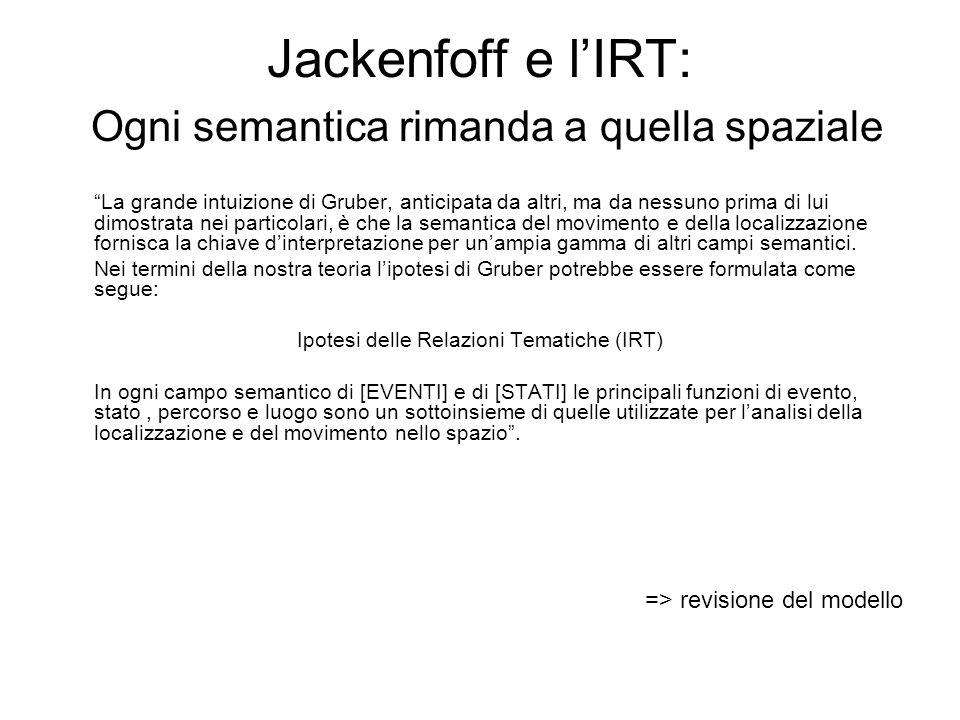 Jackenfoff e lIRT: Ogni semantica rimanda a quella spaziale La grande intuizione di Gruber, anticipata da altri, ma da nessuno prima di lui dimostrata