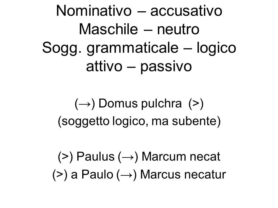Nominativo – accusativo Maschile – neutro Sogg. grammaticale – logico attivo – passivo () Domus pulchra (>) (soggetto logico, ma subente) (>) Paulus (