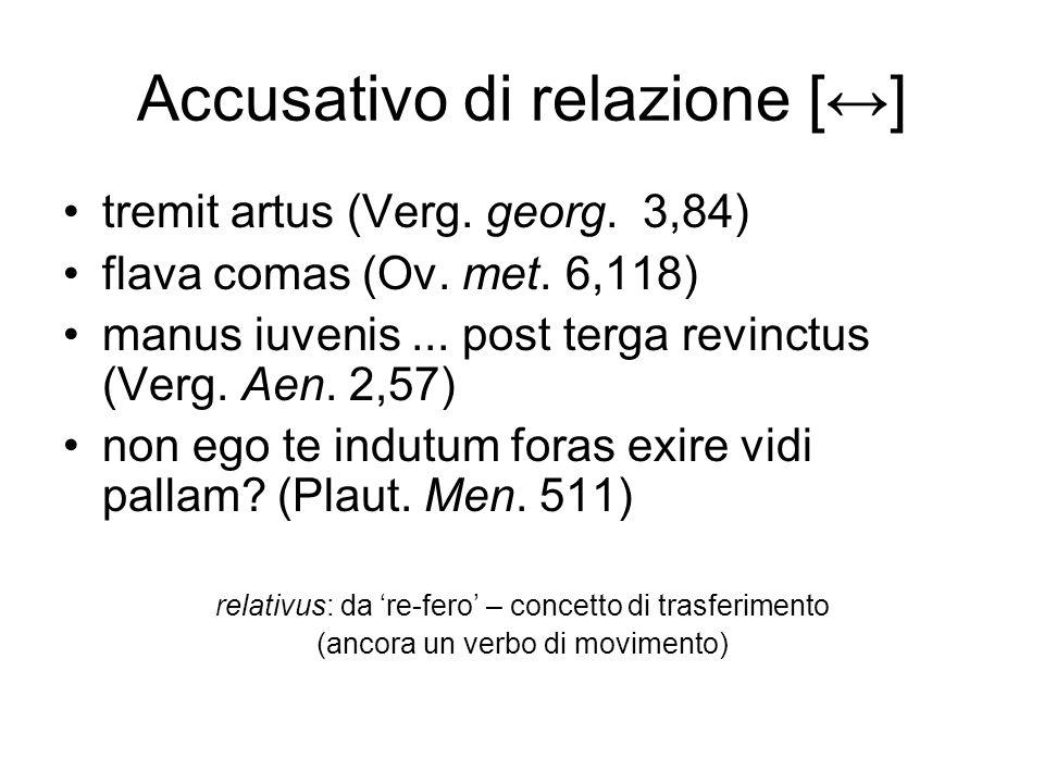 Accusativo di relazione [] tremit artus (Verg. georg. 3,84) flava comas (Ov. met. 6,118) manus iuvenis... post terga revinctus (Verg. Aen. 2,57) non e