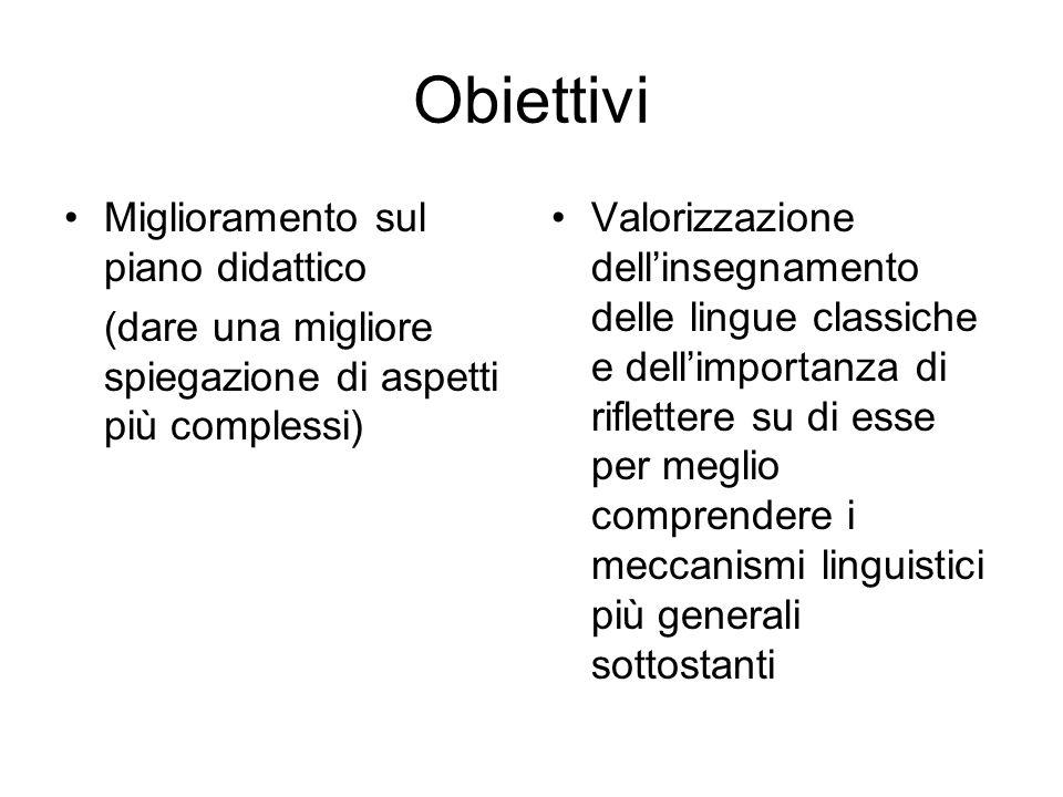 Obiettivi Miglioramento sul piano didattico (dare una migliore spiegazione di aspetti più complessi) Valorizzazione dellinsegnamento delle lingue clas