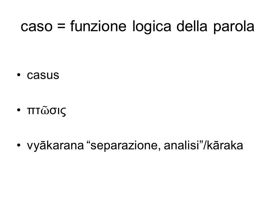 caso = funzione logica della parola casus πτ σις vyākarana separazione, analisi/kāraka