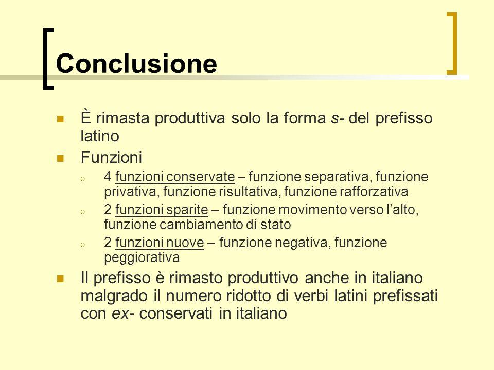 Conclusione È rimasta produttiva solo la forma s- del prefisso latino Funzioni o 4 funzioni conservate – funzione separativa, funzione privativa, funz
