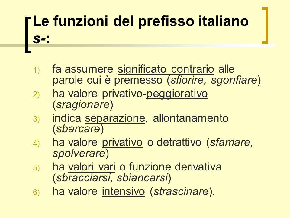 Le funzioni del prefisso italiano s-: 1) fa assumere significato contrario alle parole cui è premesso (sfiorire, sgonfiare) 2) ha valore privativo-peg