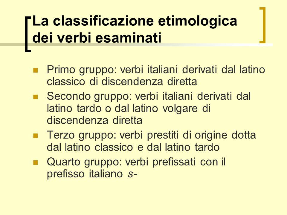 La classificazione etimologica dei verbi esaminati Primo gruppo: verbi italiani derivati dal latino classico di discendenza diretta Secondo gruppo: ve