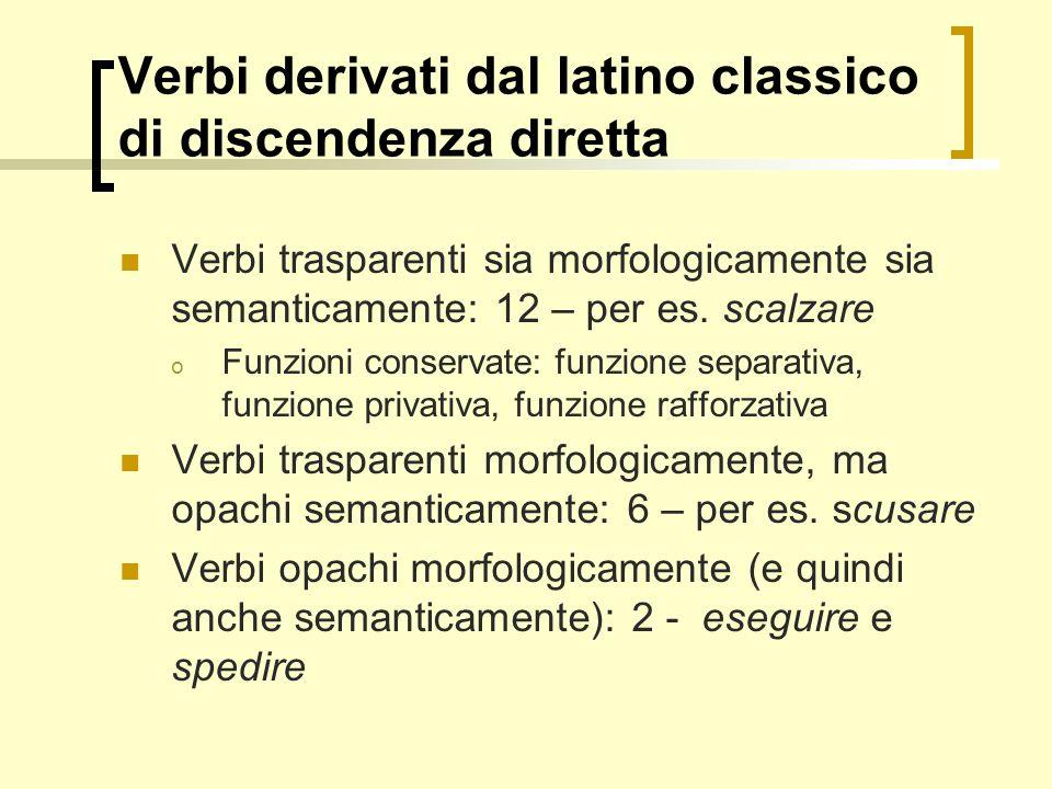 Verbi derivati dal latino classico di discendenza diretta Verbi trasparenti sia morfologicamente sia semanticamente: 12 – per es. scalzare o Funzioni